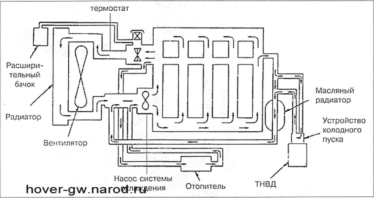 схема топленого насоса дизель разборка и сборка