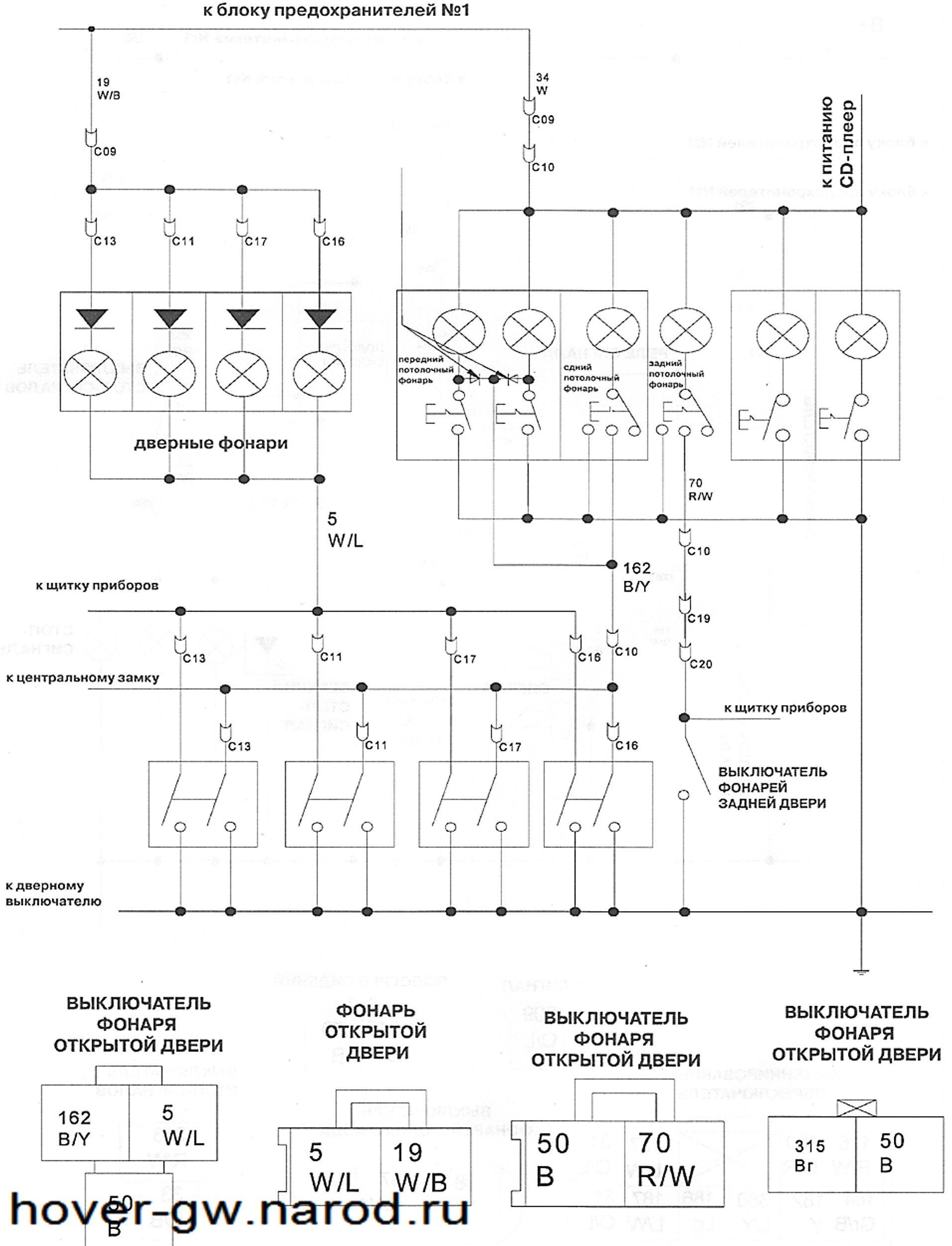 руководство по эксплуатации автомобиля новер н3